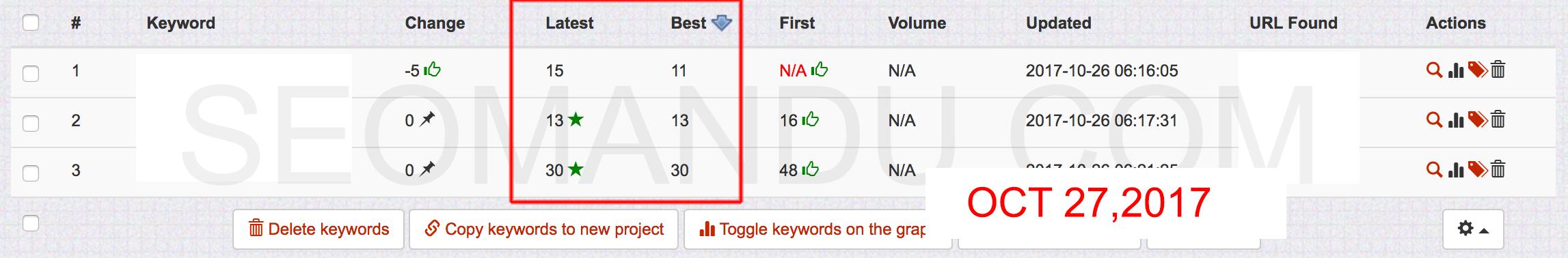 27 oct, 2017 keywords update seomandu google.com.np