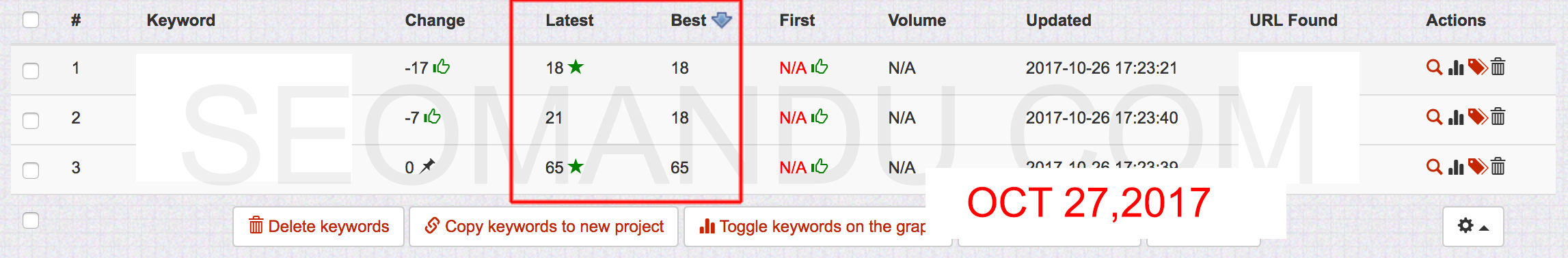 27 oct, 2017 GSA GSA Search Engine Ranker keywords update